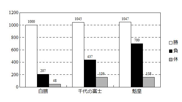 f:id:king-masashi:20161119204458p:plain