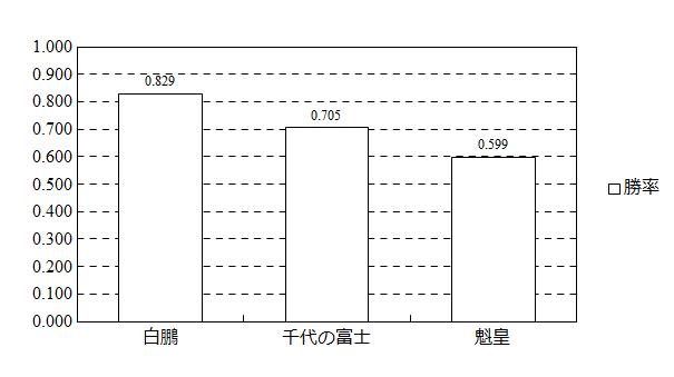 f:id:king-masashi:20161119204507p:plain