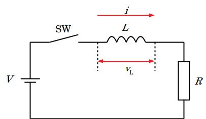 RL 直列回路