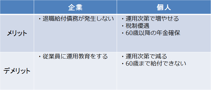 f:id:kingnozaki:20161106205543p:plain