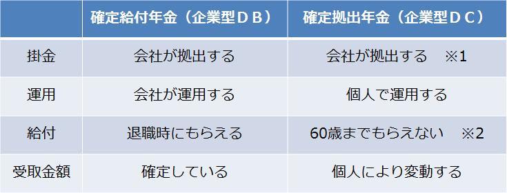f:id:kingnozaki:20161106211739p:plain