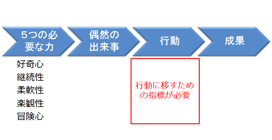 f:id:kingnozaki:20170328121026p:plain