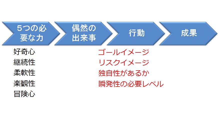 f:id:kingnozaki:20170328122429p:plain
