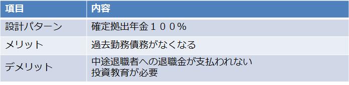 f:id:kingnozaki:20170417100455p:plain