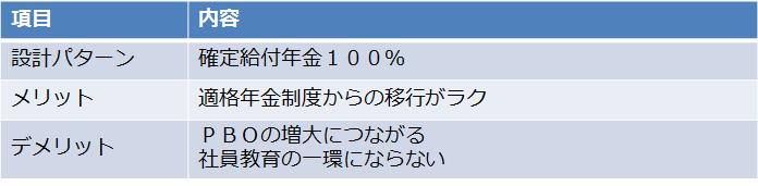 f:id:kingnozaki:20170417100528p:plain