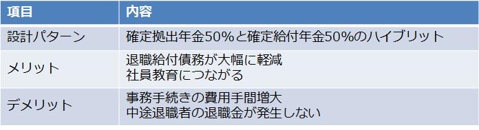 f:id:kingnozaki:20170417101847p:plain
