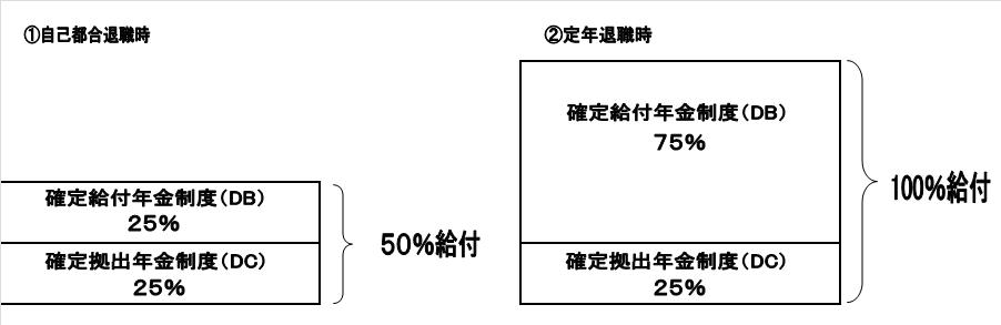 f:id:kingnozaki:20170417105734p:plain