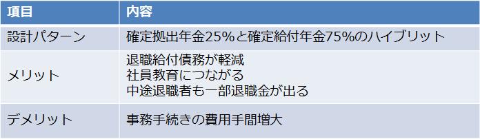 f:id:kingnozaki:20170417110137p:plain