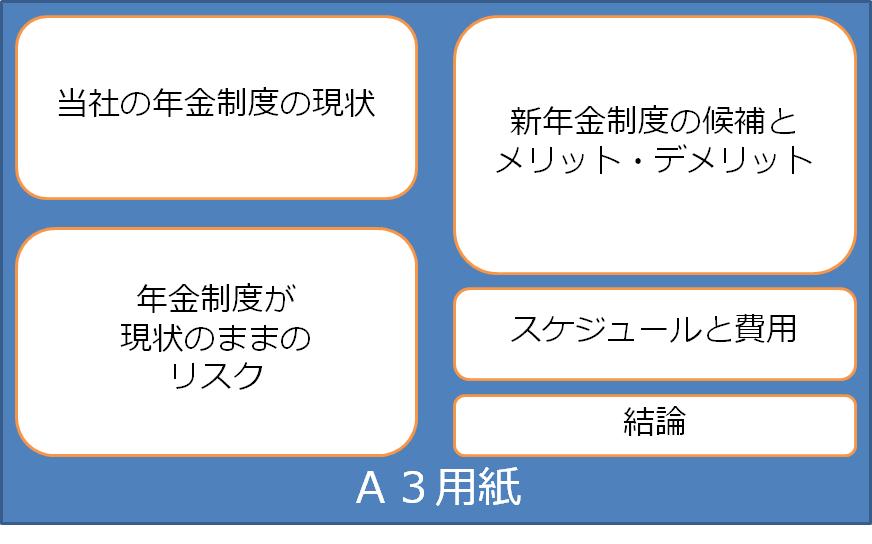 f:id:kingnozaki:20170502105020p:plain