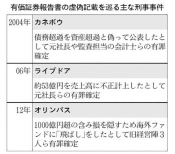 98EA2000-PN1-3