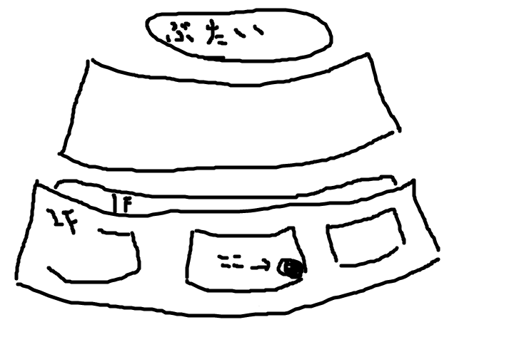 f:id:kingyotoore:20180401015815p:plain