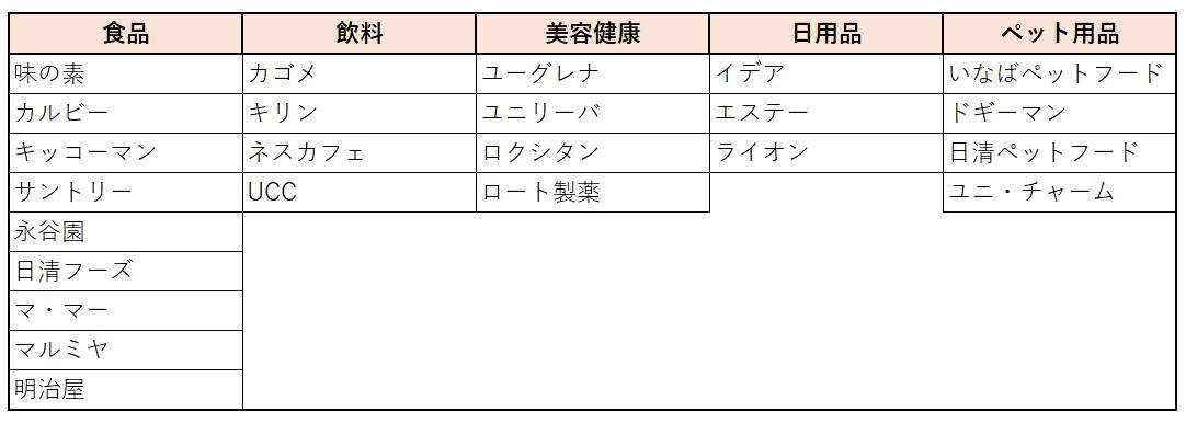 f:id:kininaru-diary:20190911232449p:plain