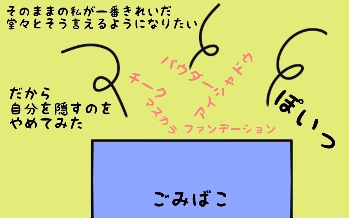 f:id:kininaru-mei:20210326224453j:plain