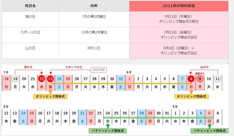 f:id:kininarusuzu:20210103081552p:plain