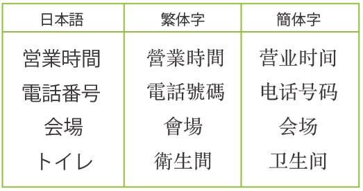 f:id:kinjirou9:20190330132527j:plain