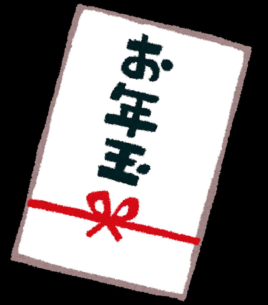 f:id:kinketsu:20200102012052p:image