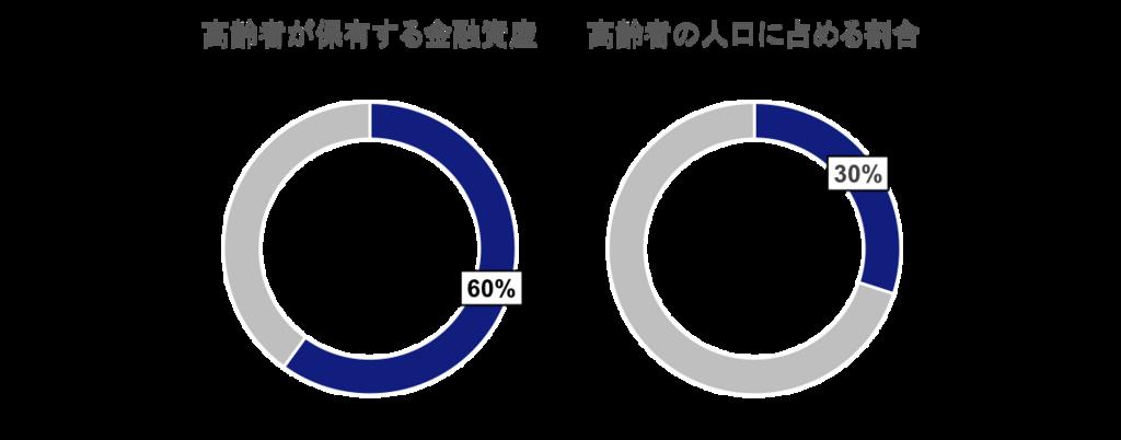 f:id:kinnikongu11:20180528115601p:plain