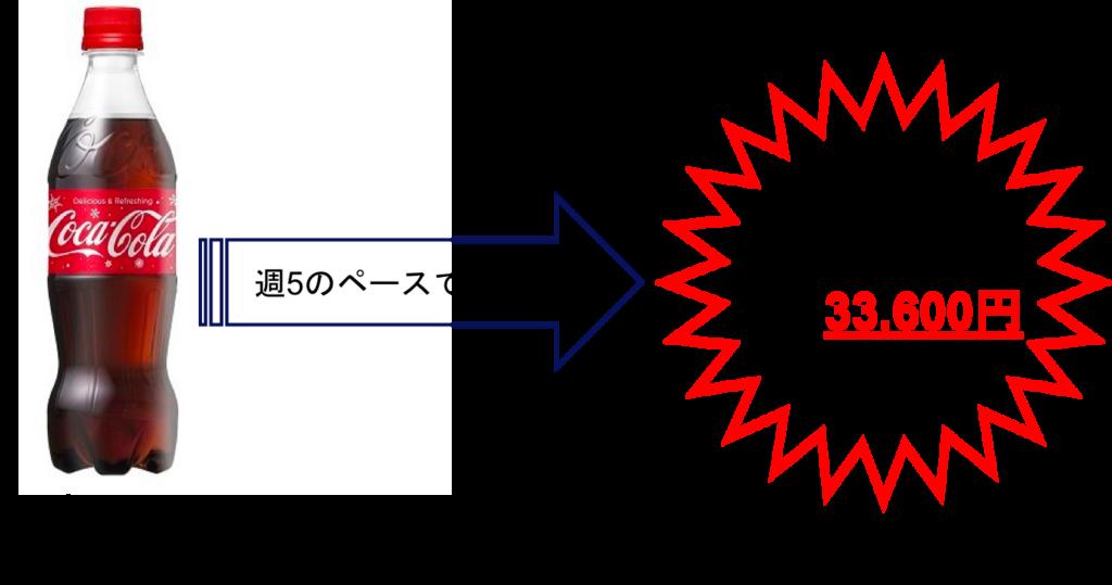 f:id:kinnikongu11:20180601124438p:plain