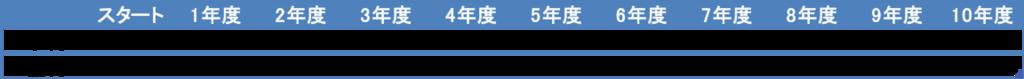 f:id:kinnikongu11:20180614174623p:plain