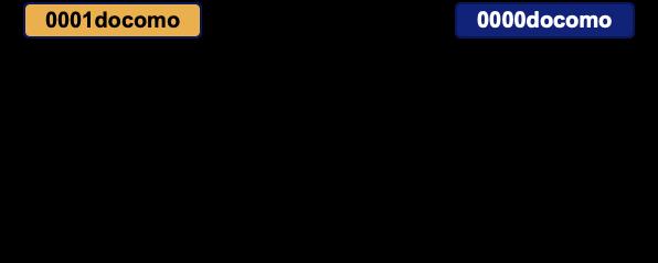 f:id:kinnikongu11:20190126172230p:plain
