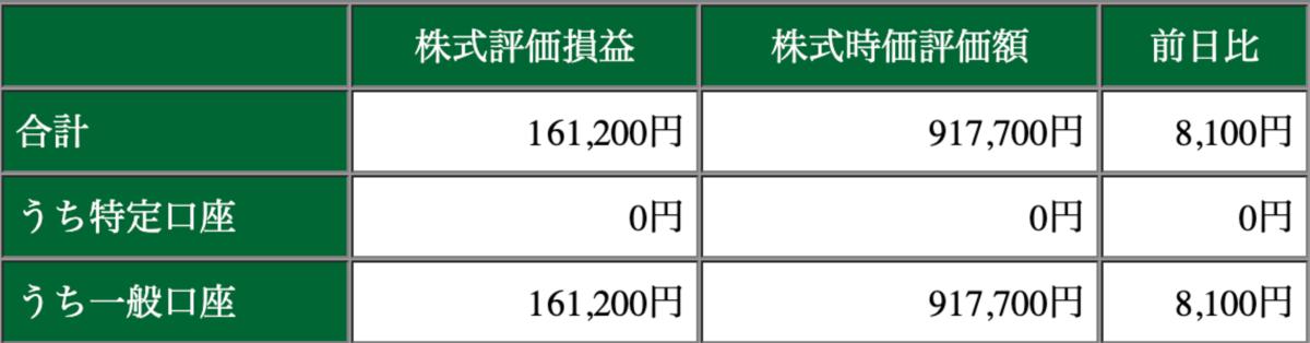 f:id:kinnikongu11:20191104213958p:plain
