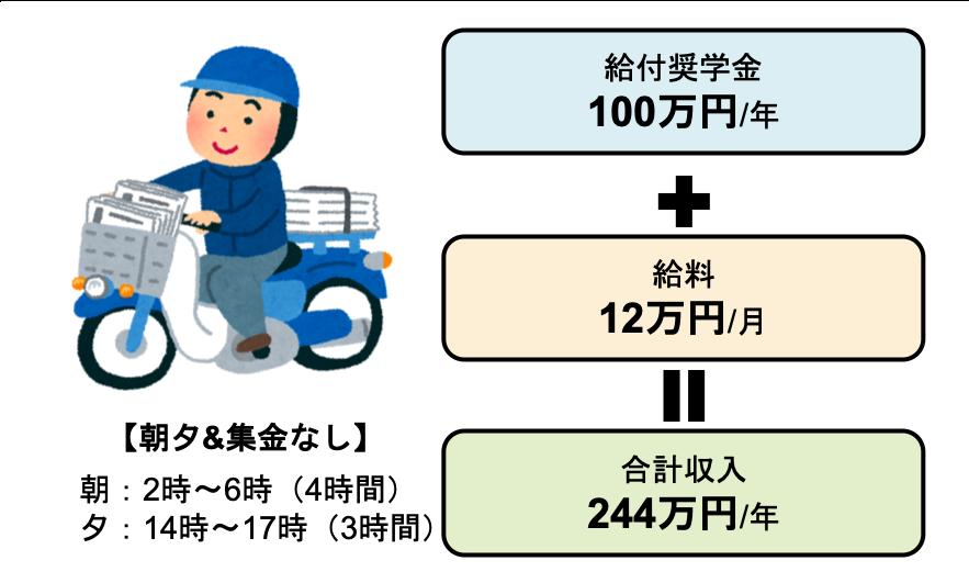f:id:kinnikongu11:20200405144825p:plain