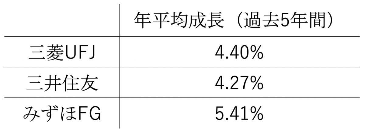 f:id:kinnikongu11:20200430002512p:plain