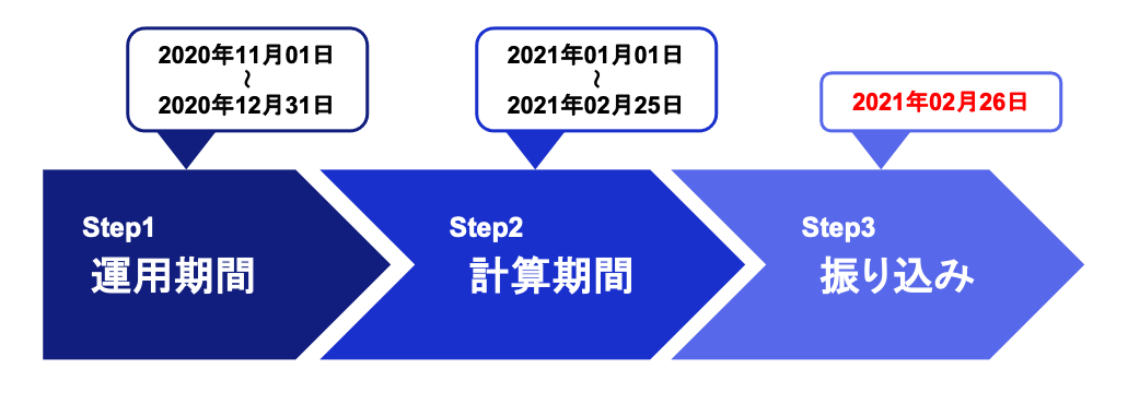 f:id:kinnikongu11:20210228155954p:plain