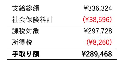 f:id:kinnikongu11:20210501165707p:plain
