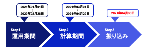 f:id:kinnikongu11:20210501220632p:plain