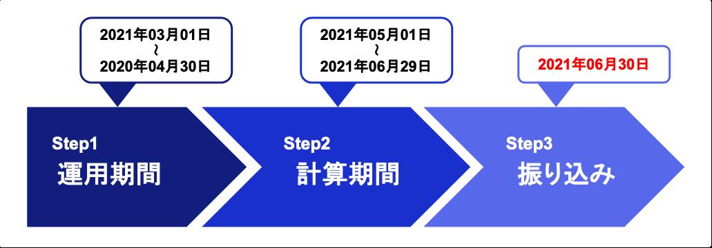 f:id:kinnikongu11:20210711153457p:plain