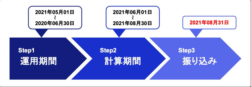 f:id:kinnikongu11:20210912122555p:plain
