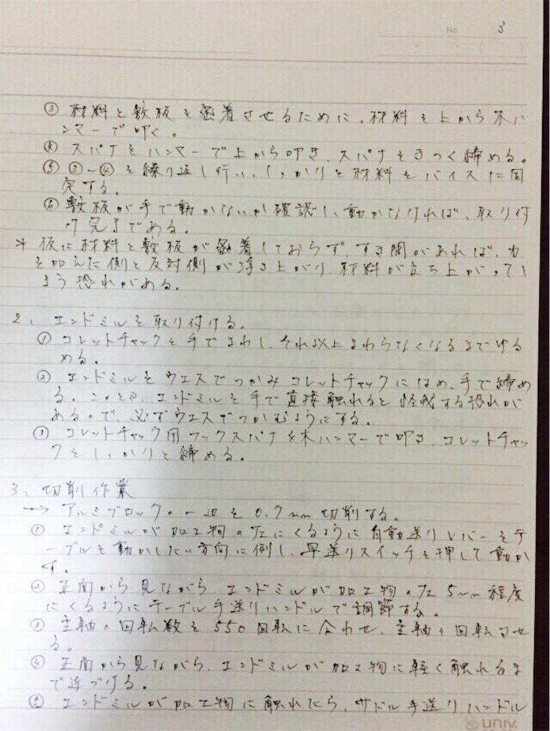 f:id:kinniku1719:20170131004648j:image