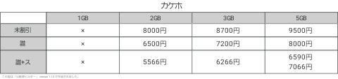 f:id:kinnotamagokirakira:20170930040950p:plain