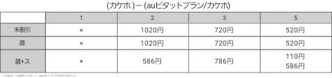 f:id:kinnotamagokirakira:20170930041157p:plain
