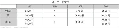 f:id:kinnotamagokirakira:20170930041706p:plain