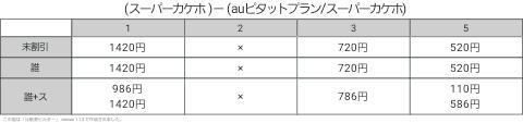 f:id:kinnotamagokirakira:20170930041728p:plain