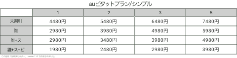 f:id:kinnotamagokirakira:20170930041844p:plain