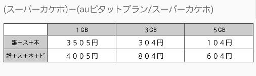 f:id:kinnotamagokirakira:20171108221823p:plain