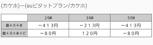 f:id:kinnotamagokirakira:20171108224731p:plain