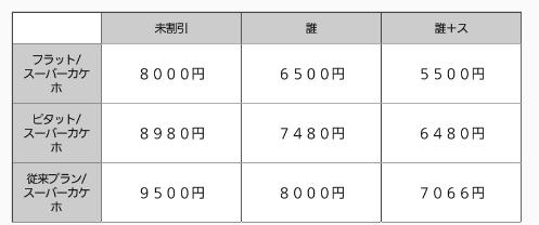 f:id:kinnotamagokirakira:20171117055921p:plain