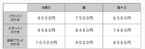 f:id:kinnotamagokirakira:20171117080502p:plain