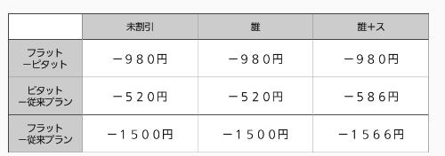 f:id:kinnotamagokirakira:20171117081007p:plain