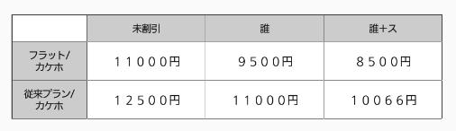 f:id:kinnotamagokirakira:20171122080457p:plain