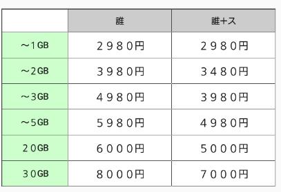 f:id:kinnotamagokirakira:20171201054659p:plain