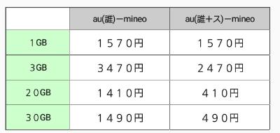 f:id:kinnotamagokirakira:20171201055024p:plain