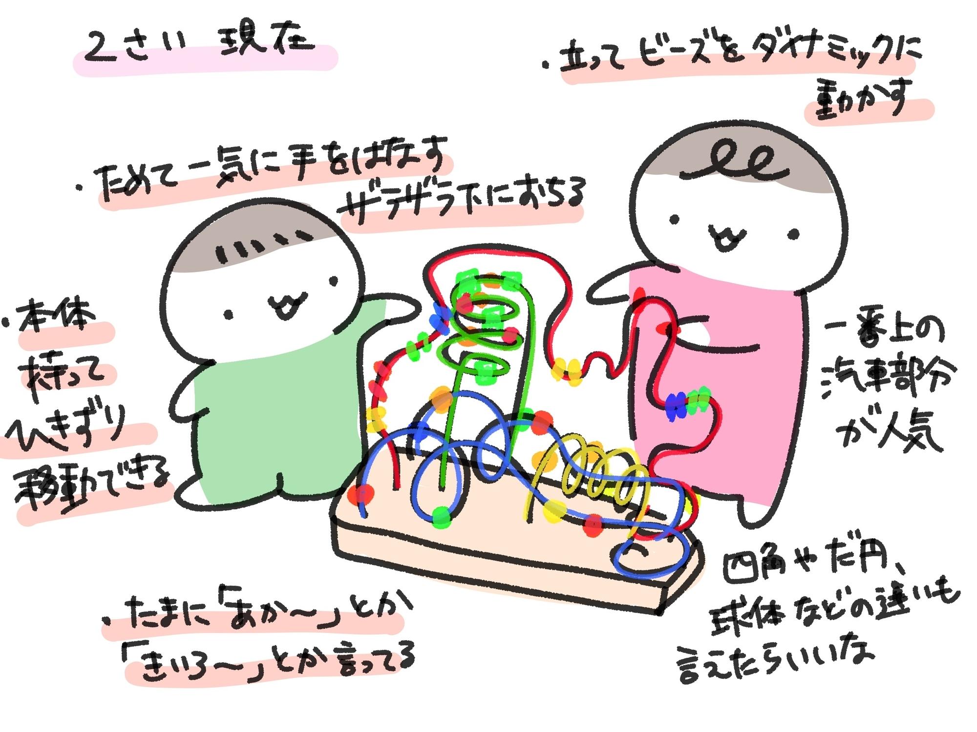f:id:kinokino-mixtwins:20190721042256j:image