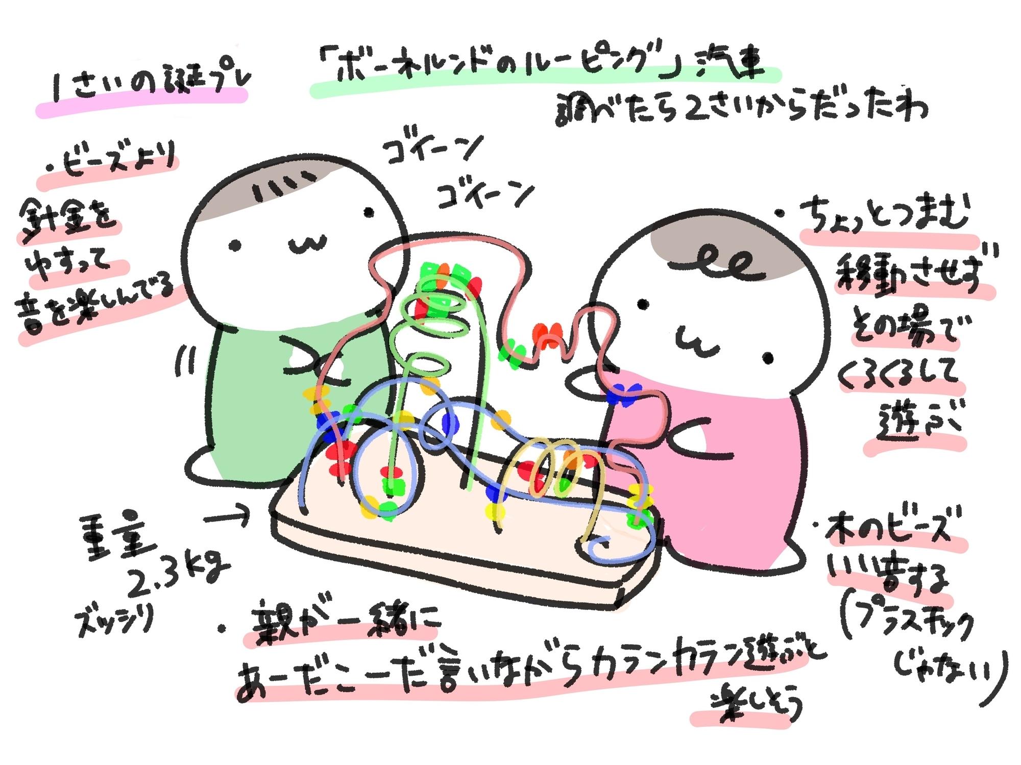f:id:kinokino-mixtwins:20190721042302j:image