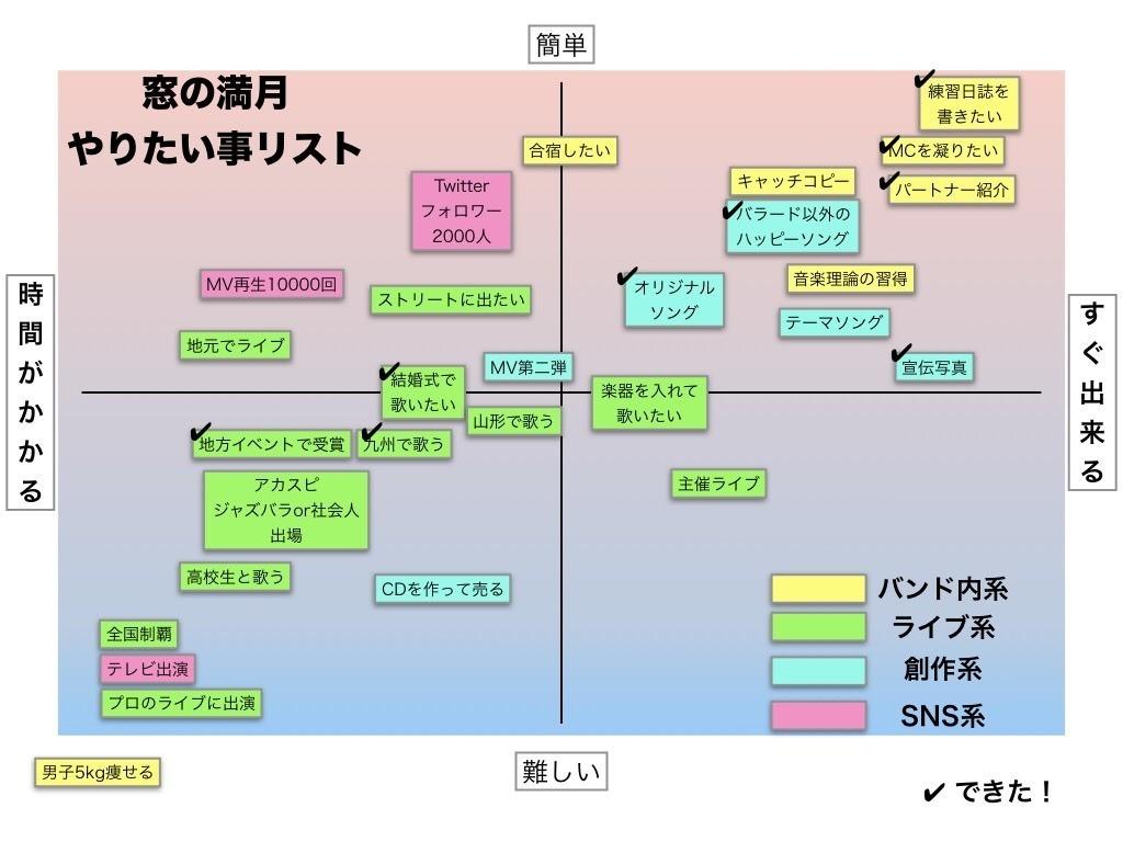 f:id:kinoko1629:20190924005347p:plain
