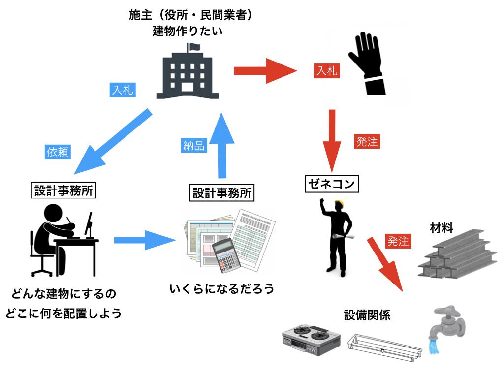 f:id:kinoko1629:20200414001806j:plain